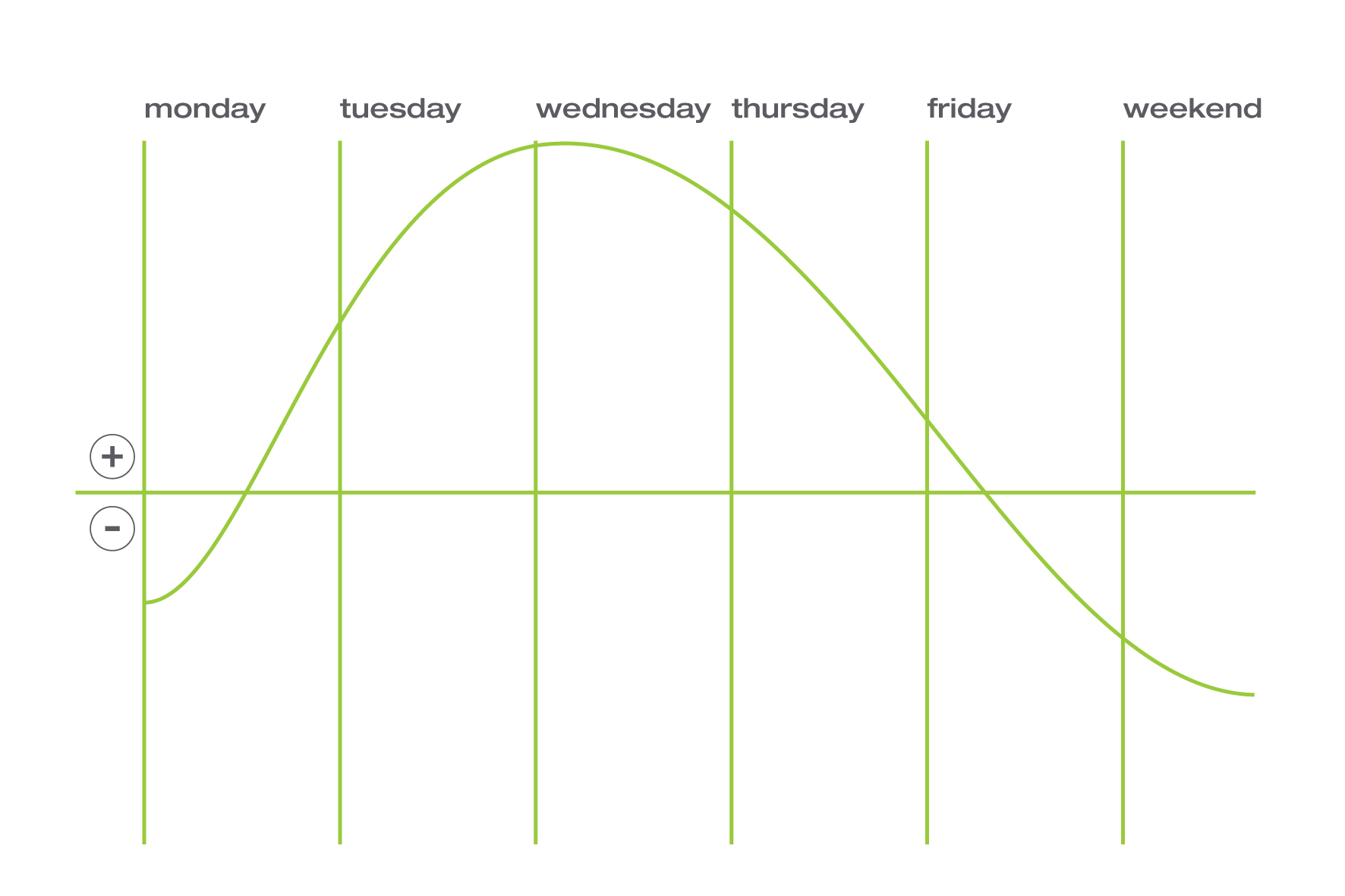 weekly pulse